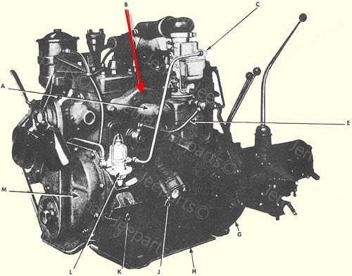 Willys MB A Manifold assembly