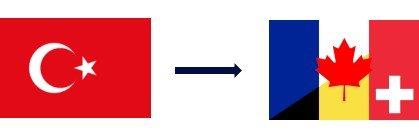 Vanuit het Turks naar het Frans
