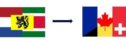Vanuit het Nederlands naar het Frans
