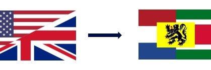 Vanuit het Engels naar het Nederlands
