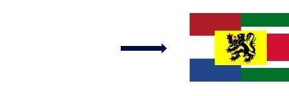 Vanuit het Turks, Roemeens of Slovaaks naar het Nederlands