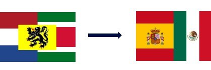 From Dutch to Spanish