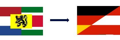 From Dutch to German