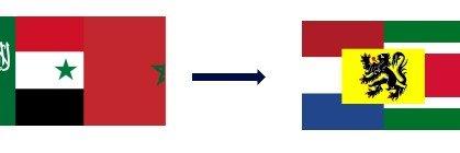 Vanuit het Arabisch naar het Nederlands