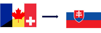 From French to Slovak