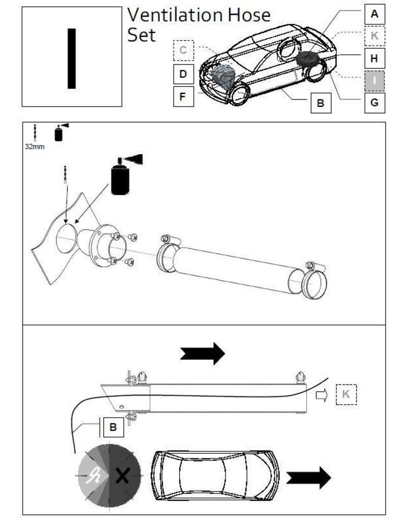 LiquidSi Ventilation Set