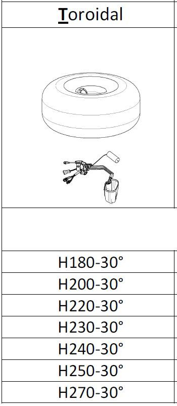 LiquidSi Modulo Carburante-PTS70 | Serbatoio toroidale
