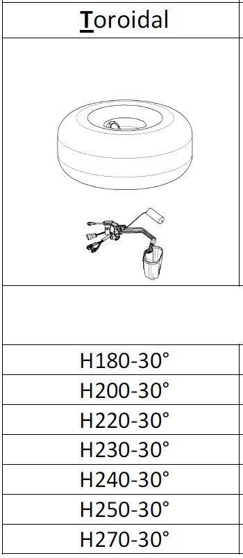 LiquidSi Módulo de llenado PTS40 | Depósito toroidal