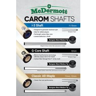 McDermott McDermott carom shaft (implementation: G-Core 12,0mm QR)