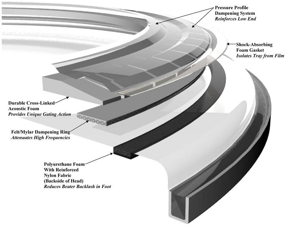 REMO  PR 1318-1300 Power Pro Klare 18-Zoll-Bass-Drum-Haut