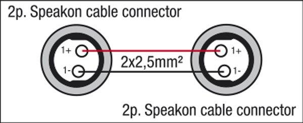 DAP audio pro × DAP Audio FS04 - Speakon> Speakon, 2 x 2.5mm2