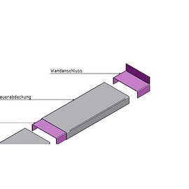 Versandmetall Mauerabdeckung Attikaabdeckung Wandanschlußstück 1,0 mm