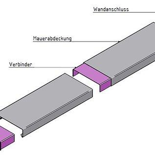 Versandmetall Mauerabdeckung Attikaabdeckung aus Aluminium antrazit ( ähnl. RAL 7016 ) von Versandmetall Materialstärke 1,0 mm