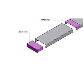 Versandmetall Mauerabdeckung Attikaabdeckung Endstück 1,0 mm Alu antrazit