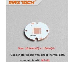 MAXTOCH Copper Flashlight Tag