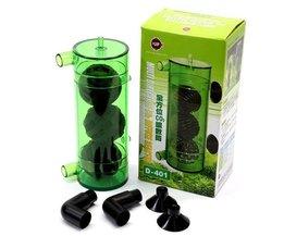 CO2 Diffuseur