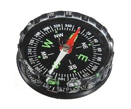 Compass Buy