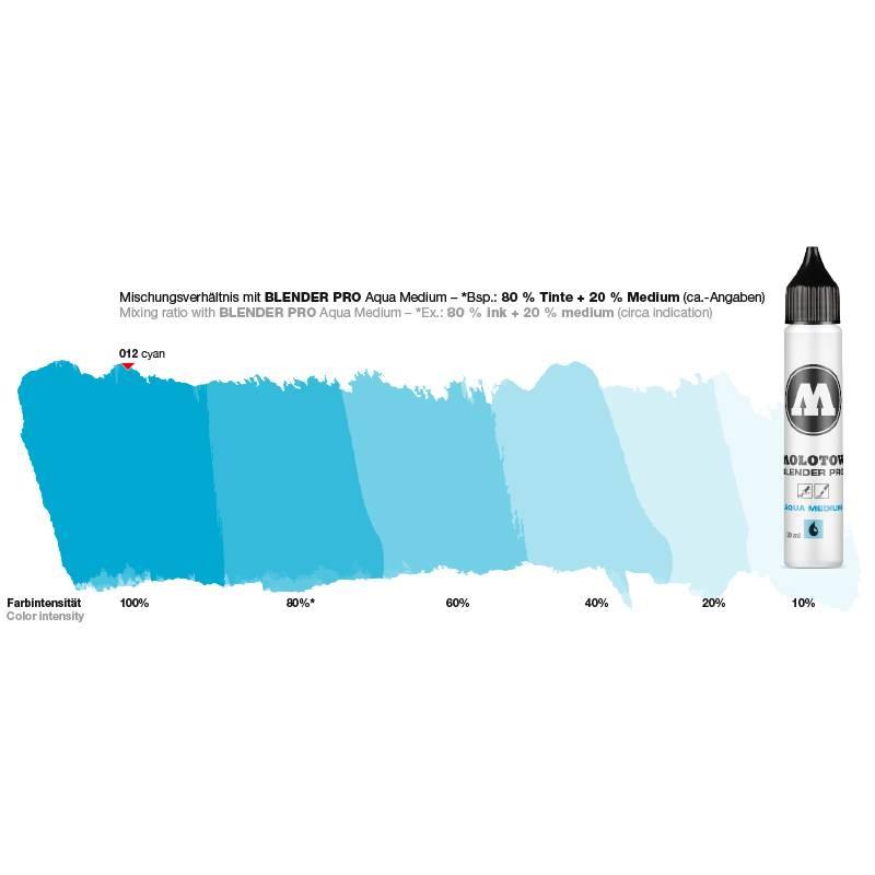 Molotow BLENDER PRO Aqua Medium Marker