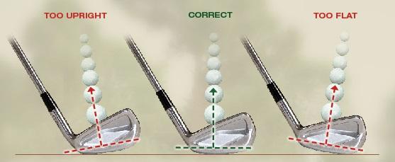 GolfDriverShop.de Golf Schläger Fitting