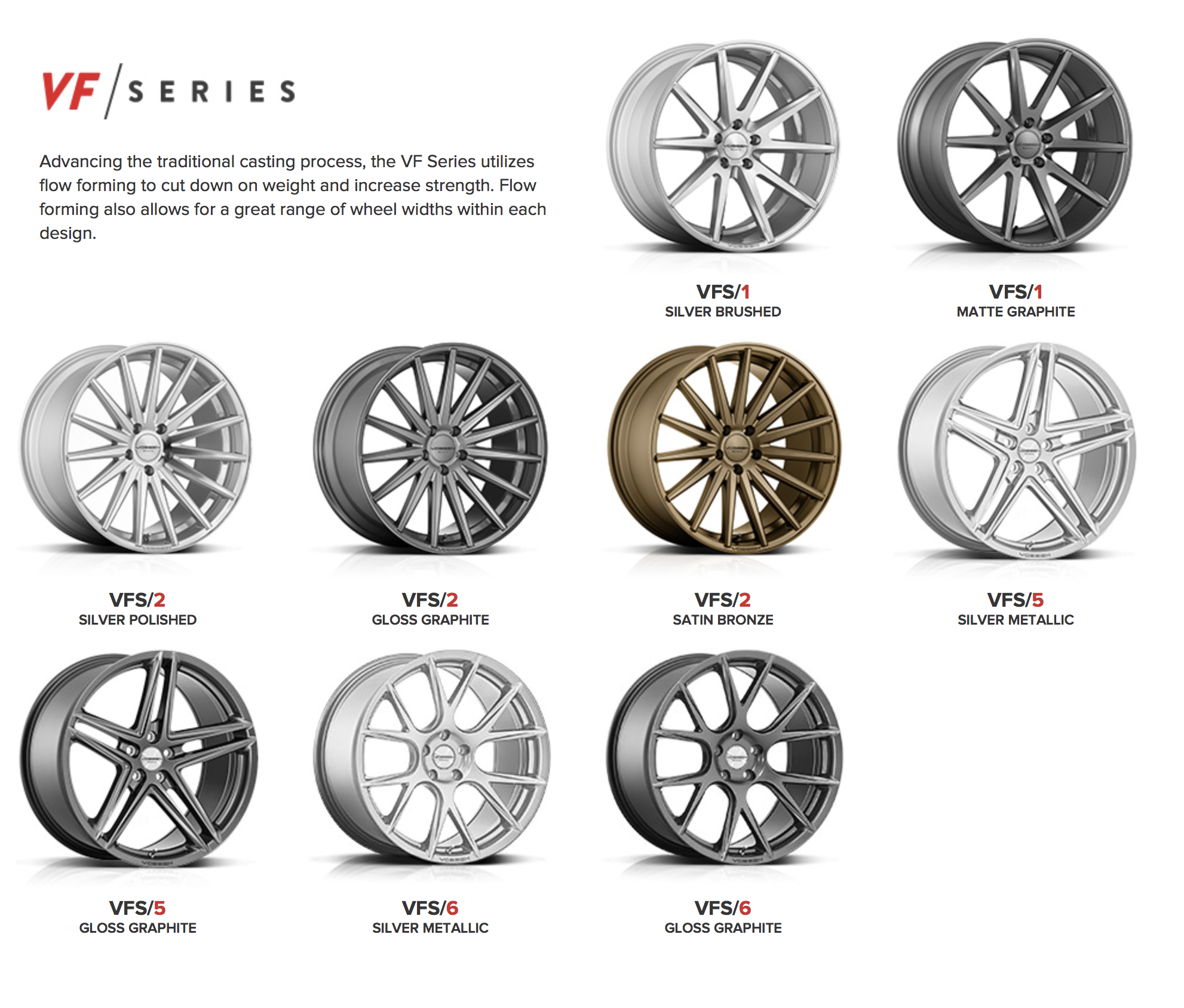 Vossen Wheels Jh Parts