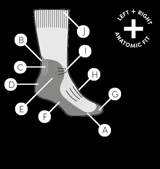 Opbouw van Icebreaker sokken.