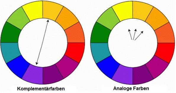 Farbige Heizkörper interieur farben farbige design heizkörper hothot hothot heizkörper