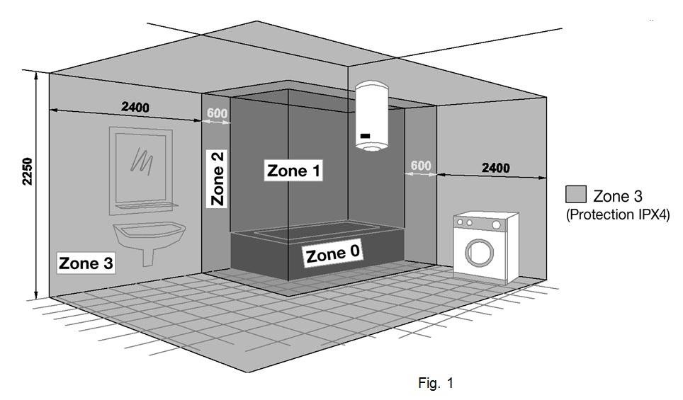 Avertissements Positionnement Montage Etc  Radiateurs Hothot