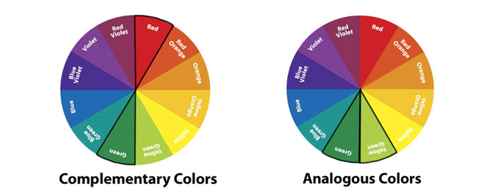The color wheel is an interesting tool that combines red, yellow and blue color.