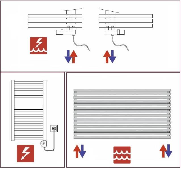 Types of heating - HOTHOT RADIATORS - HOTHOT RADIATORS