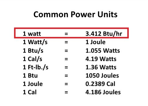 Watts To Btu Conversion Hothot Radiators Hothot Radiators