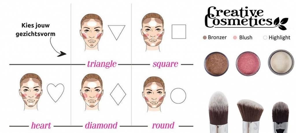 Hoe shape ik mijn gezicht met make-up?