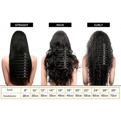 Clip in Extensions 70 gram Double Drawn