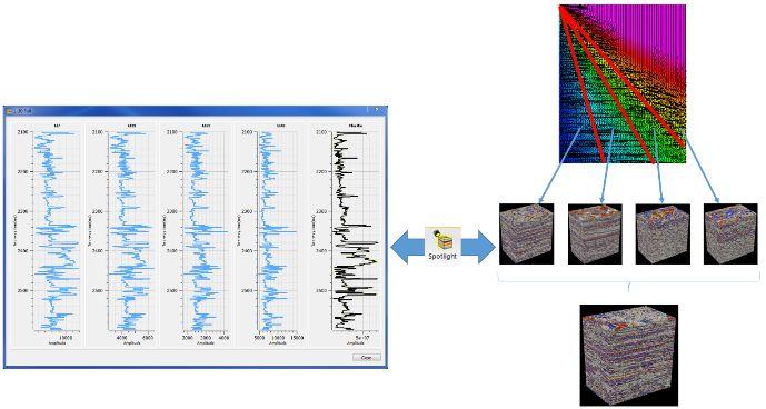 Spotlight (SL) Includes Seismic Coloured Inversion