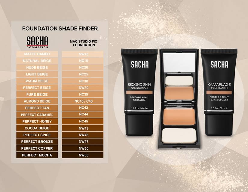 Sacha Foundation Shade Finder