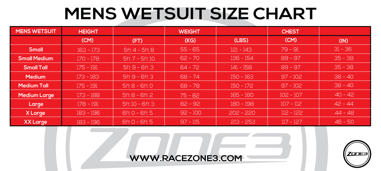Size table Zone3 Wetsuit Man