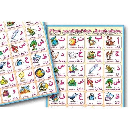 Poster XL Das arabische Alphabet