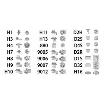 JHS Motorcyle products LED koplamp 6000K
