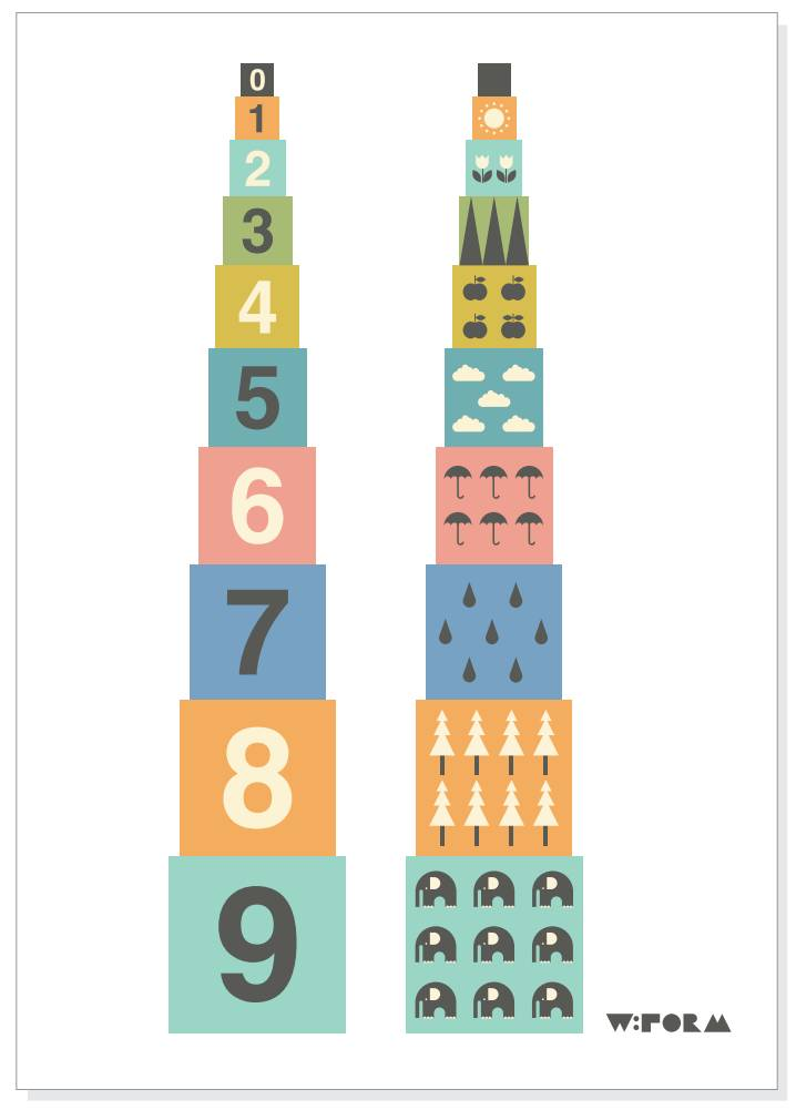 Poster W:form Numbers