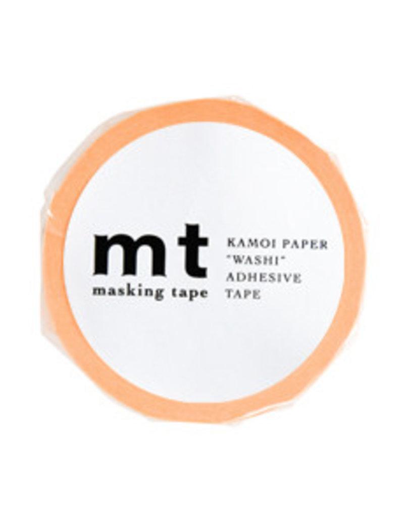 MT masking tape dot aqua