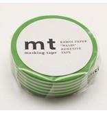 MT masking tape border wakamidori