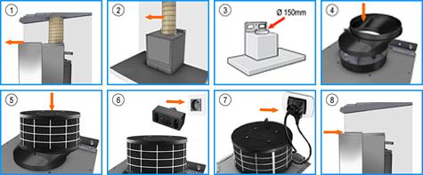Montage PlasmaNorm Rondo plasmafilter