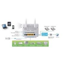 Annex-A Draadloze Modem/Router N300 2.4 GHz 10/100 Mbit Wit