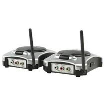 5.8 GHz Video Zender