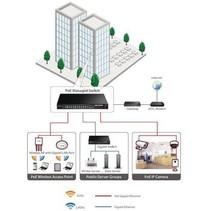 Netwerk Schakelaar Gigabit 24 Poorten