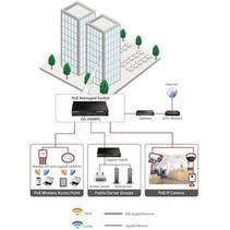 Netwerk Switch Gigabit / 10/100 Mbit 8 Poorten