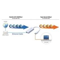 Netwerk USB-Adapter Gigabit