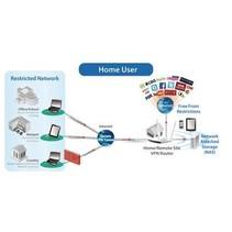 Draadloze Toegangspunt (AP) AC1200 2.4/5 GHz (Dual Band) Wi-Fi / Gigabit Wit