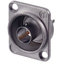 BNC appliance socket with flange 75 Ohm