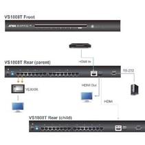 4-Poorts Cat5 HDMI-Splitter Zwart