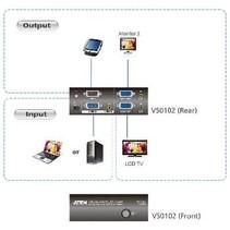 2-Poorts Met Audio-Ondersteuning VGA-Splitter Zwart